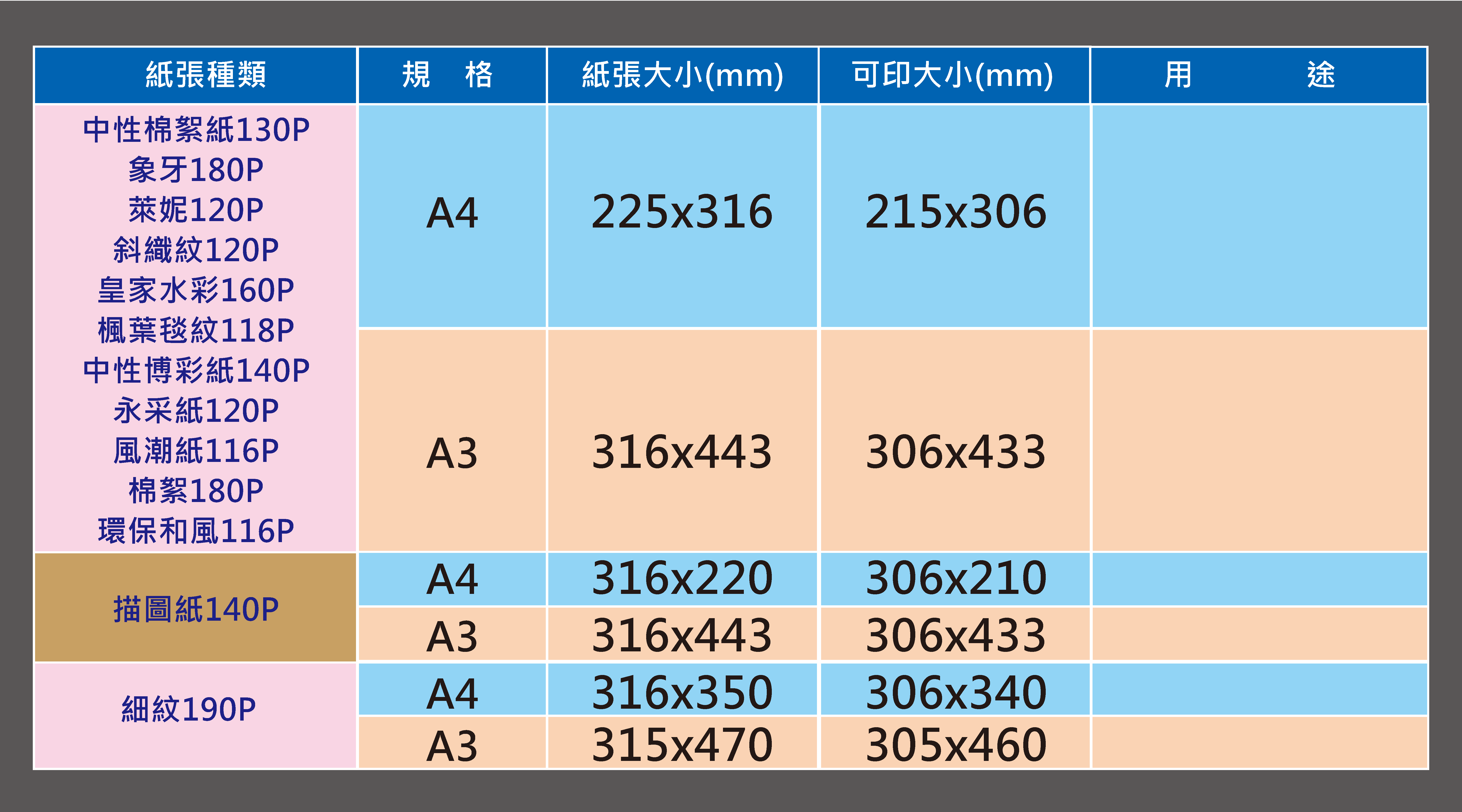 A3 A4 美術紙200P以下.png
